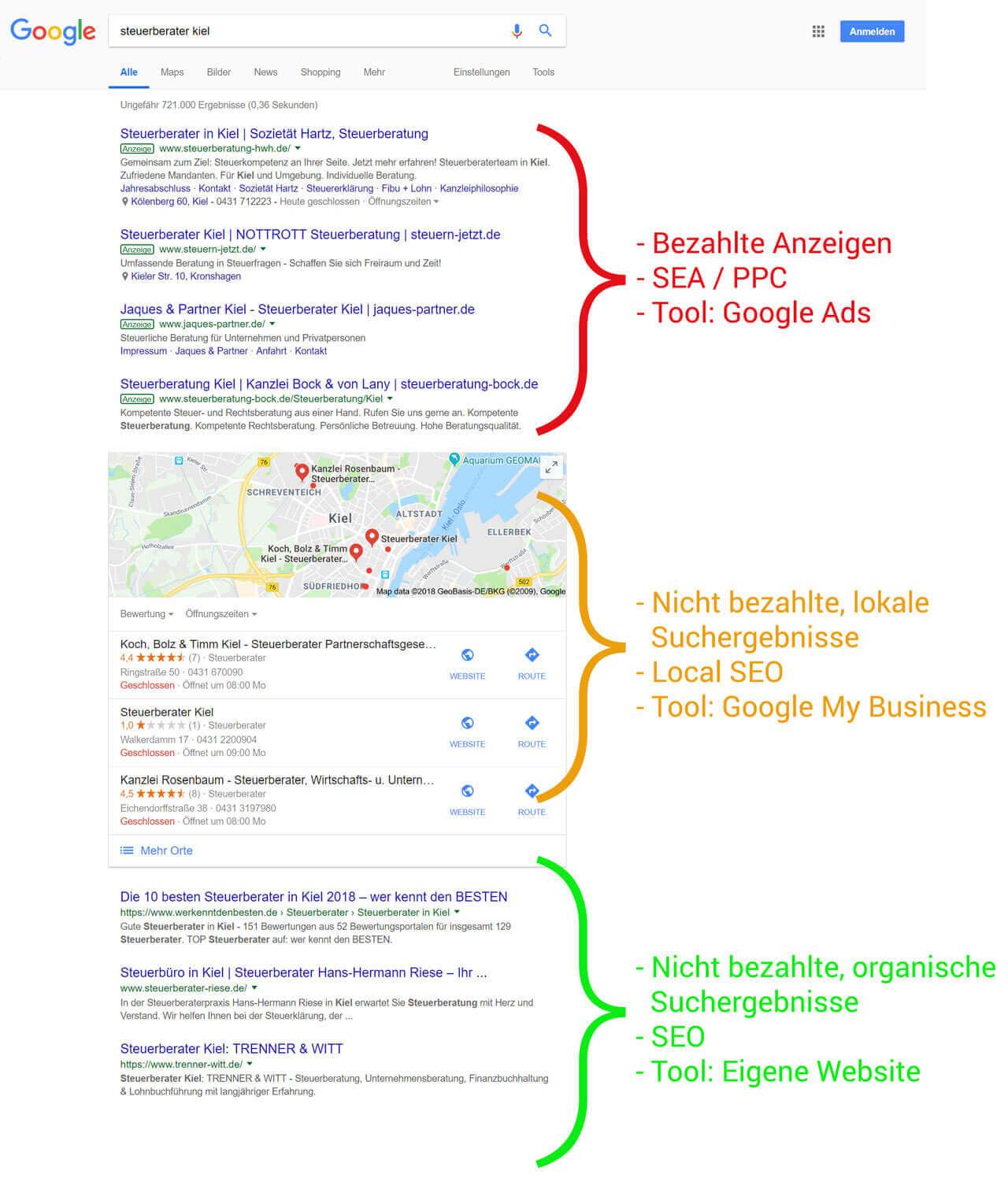 Kennzeichnung der Google Suchergebnisse